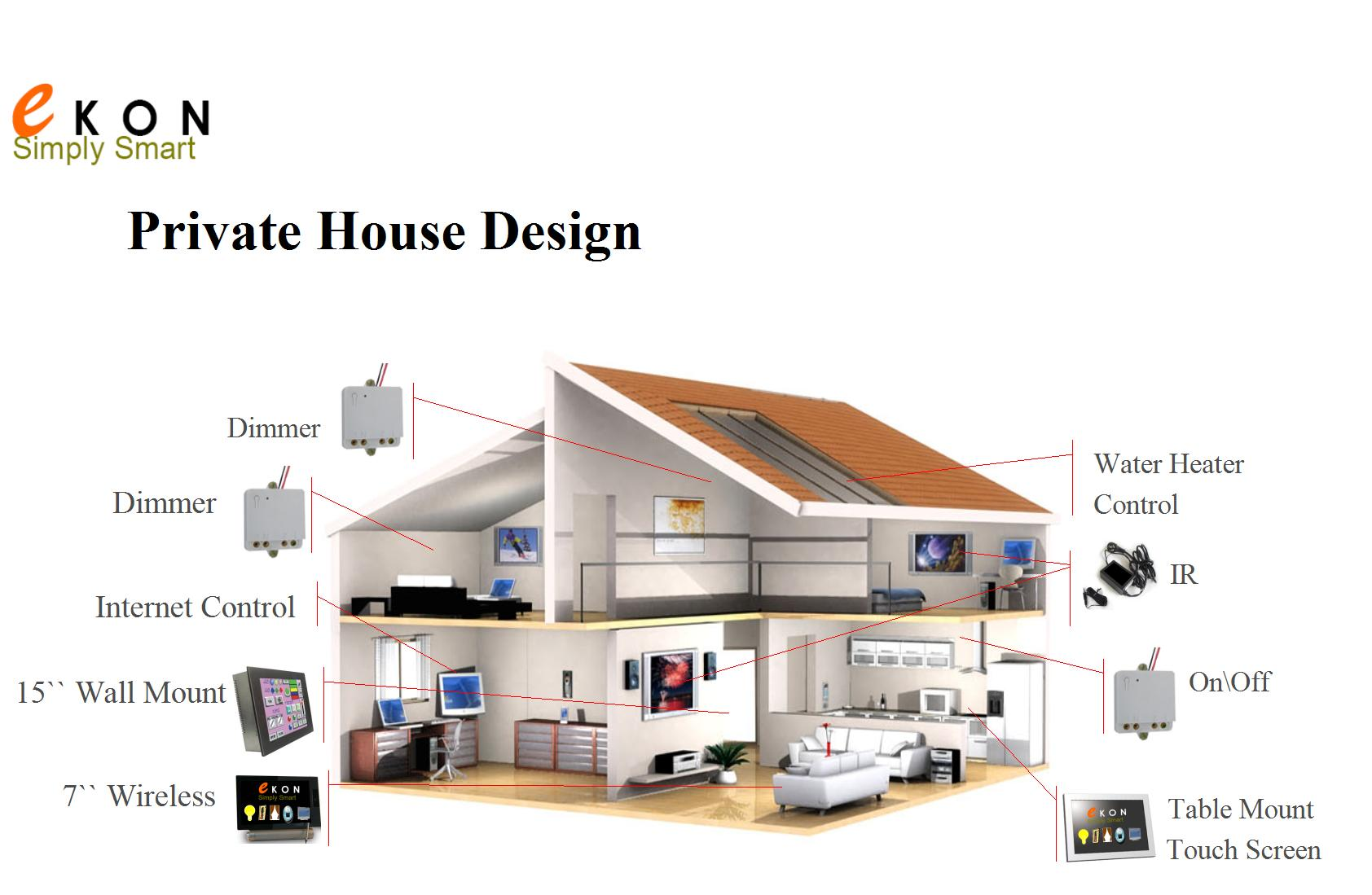 Smart Home Improvement Trends For 2014 Mecc Interiors Design