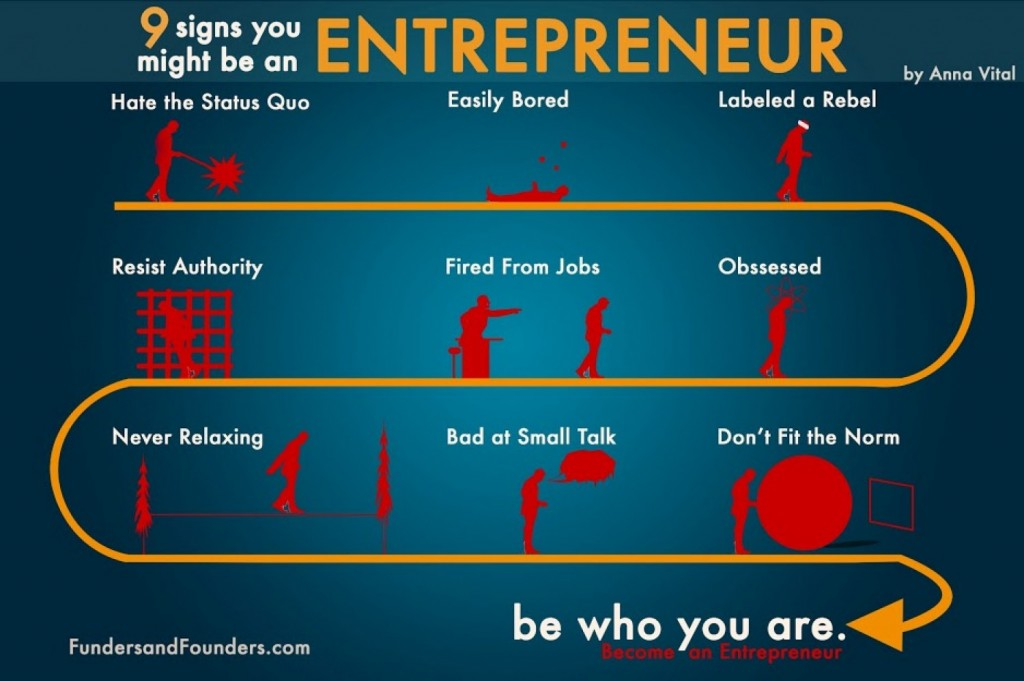 9-signs-you-might-be-an-entrepreneur_517bda0965113_w1500