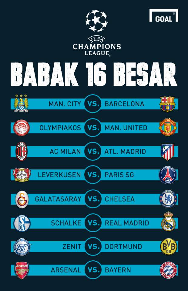 UCl13