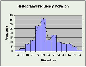 Cumulative frequency polygon definition full version 37832271 frequency definition polygon cumulative ccuart Choice Image
