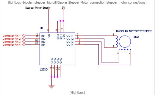 Stepper Motor Interfacing With Microcontrollers
